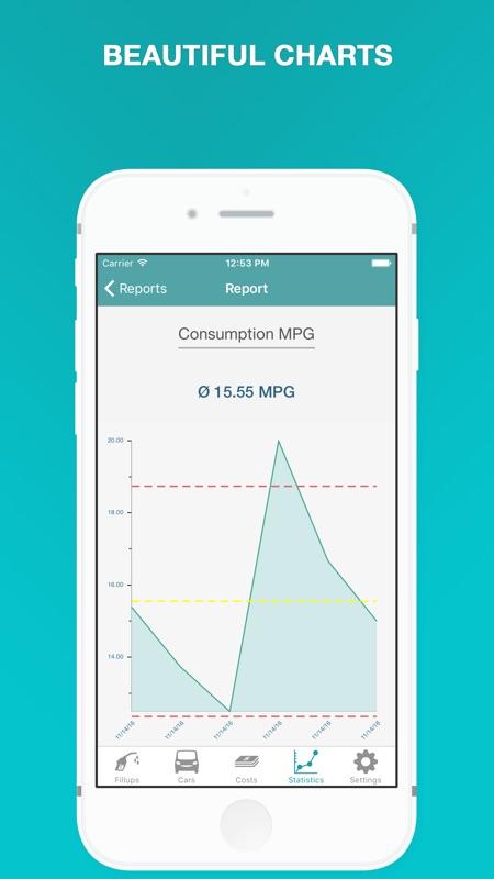 Fuel Cost Calculator >> Fuel Fuel Cost Calculator Mpg Mileage Tracker Online