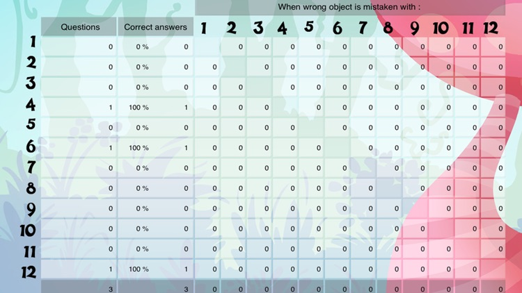 Learn the numbers - Buddy's ABA Apps screenshot-4