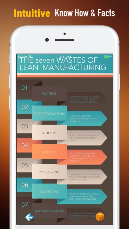 Lean Manufacturing 101-Video Lessons and Top News