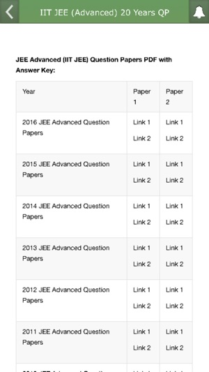Jee Advanced 2014 Question Paper Pdf
