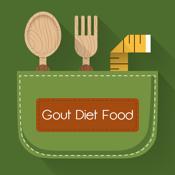 Gout Diet Foods app review