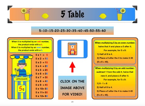 Coolest Multiplication Flash Cards Learn The Times Tables At The