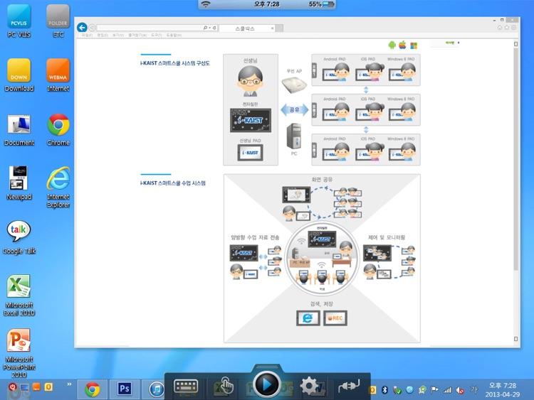 AVStreamerHD for Schoolbox