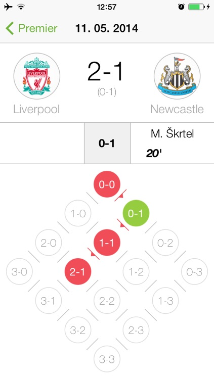 Stoots - Football Stats screenshot-3
