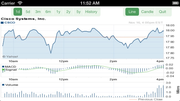 iStock (Stock, Stock Market, Global Market) screenshot-4