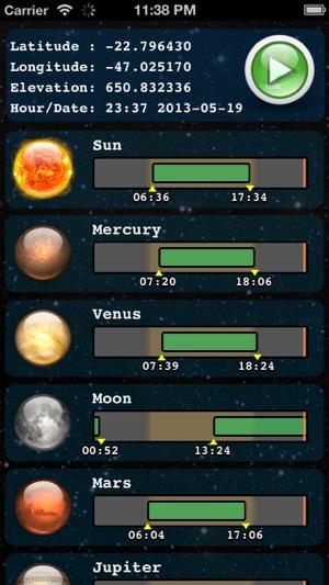 Horizons NASA Ephemeris - Planets Rise and Set time on the