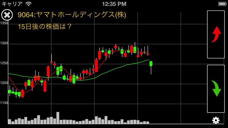 株トレ×2 チャートの読解力を鍛える screenshot-3