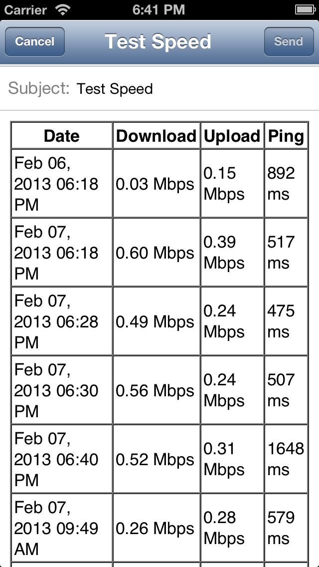 Net Speed Test Lite Скриншоты6