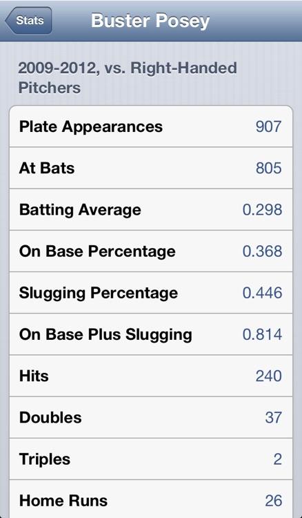 Baseball Stats Pro Free
