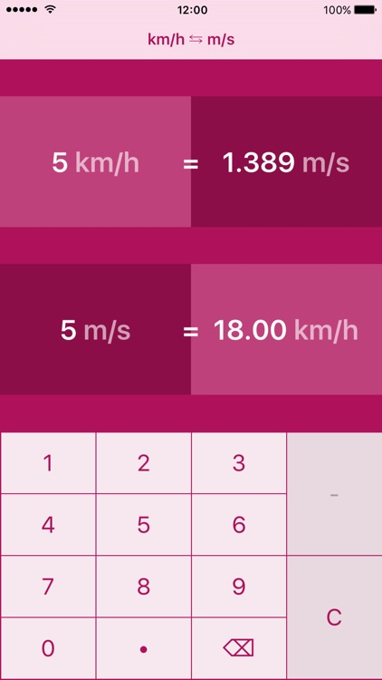Kilometer Per Hour To Meter Per Second | km/h to m/s