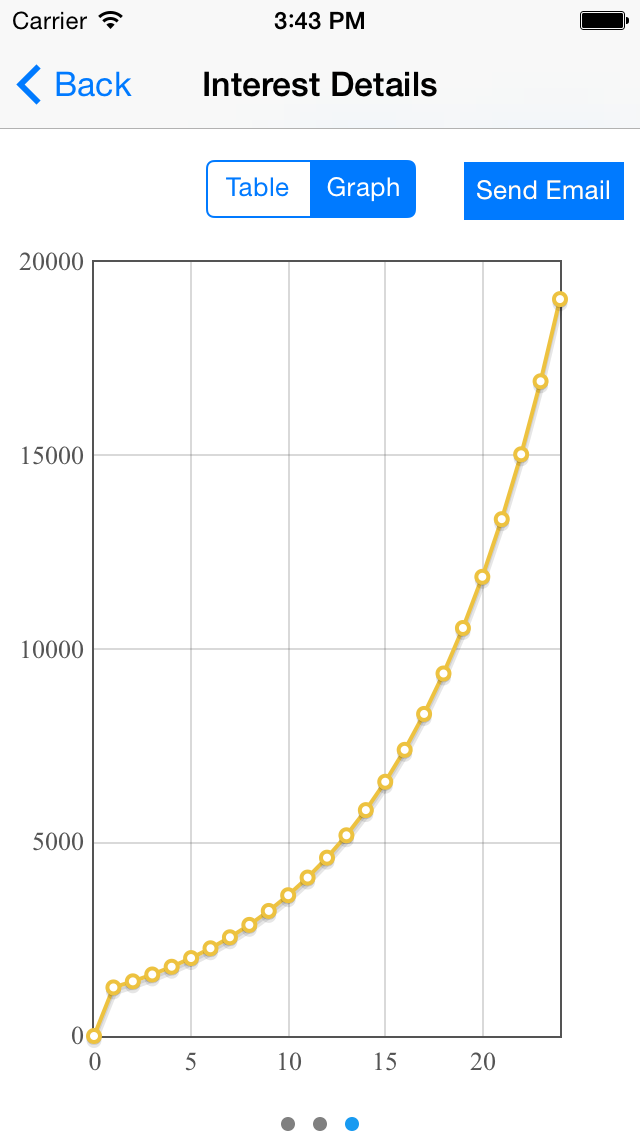 Compound Interest Calculator 2014 screenshot four