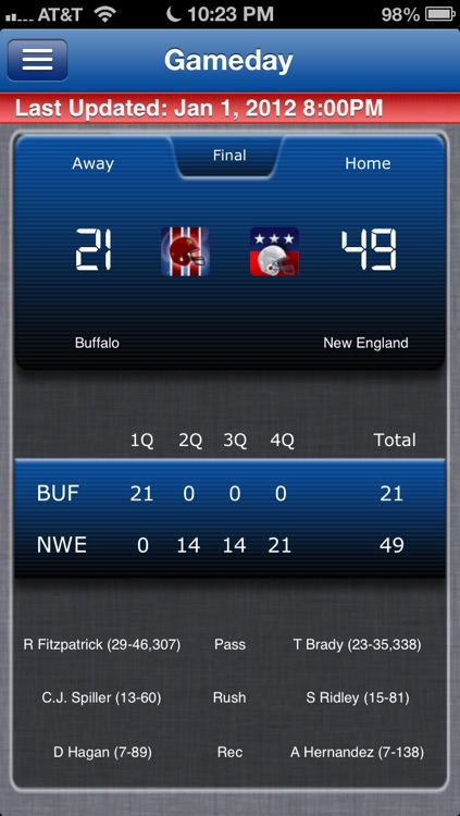 New England Football Live