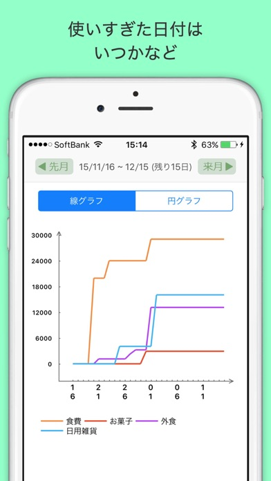 袋分家計簿 : 簡単人気の家計簿アプリ ScreenShot2
