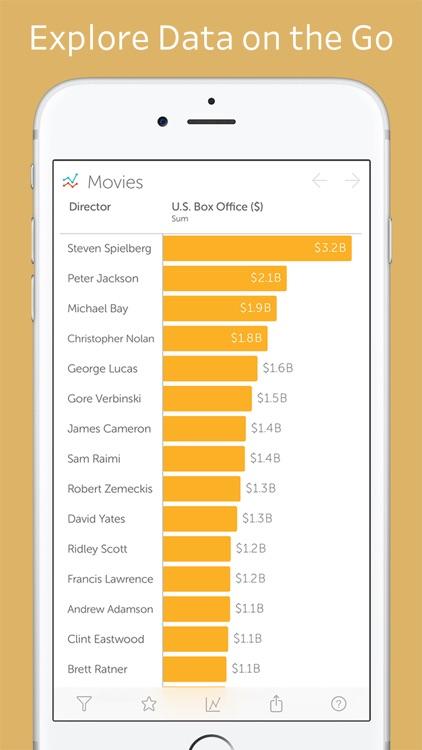 Vizable - Explore Your Data screenshot-0