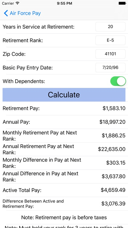 Air Force Pay Calculators