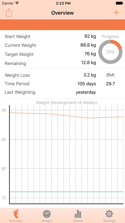 Weight Tracker - BMI
