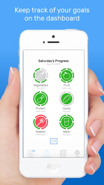Smart Food Diary screenshot-4