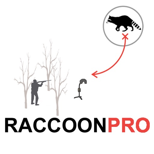 Raccoon Hunting Planner - Raccoon Hunter Strategy Builder