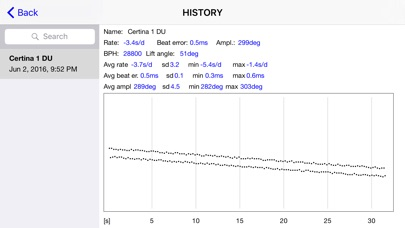 Watch Tuner Timegrapher screenshot1