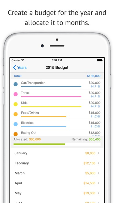 Good Spender - Create budget, track cost and analyze spending