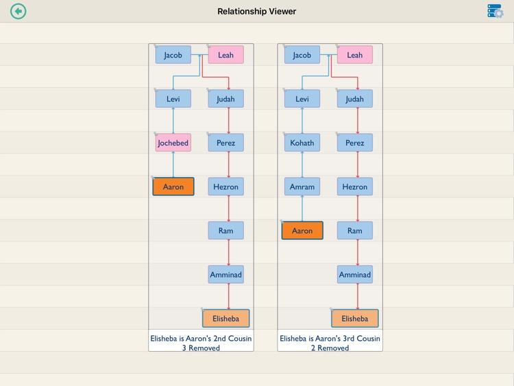 Roots Genealogy Free screenshot-3
