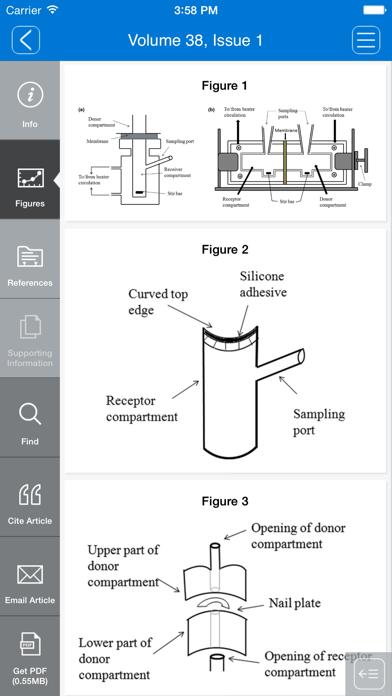International Journal of Cosmetic Science screenshot two