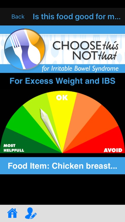 IBS (Irritable Bowel Syndrome)