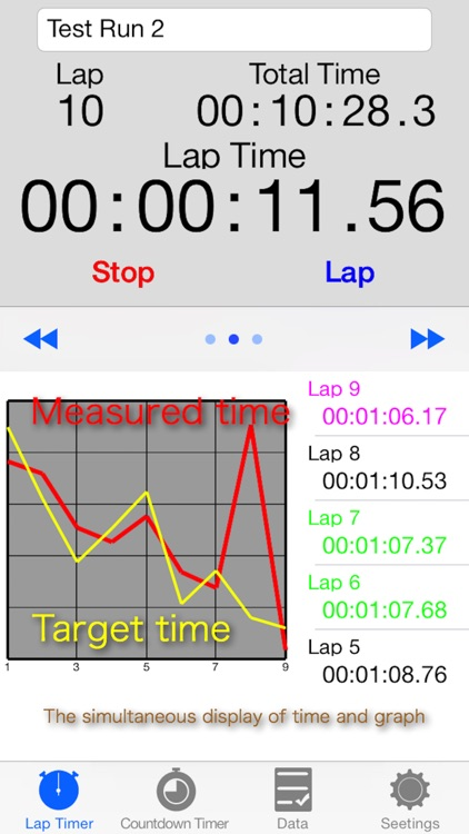 Lap Timer with Graph 2 Free