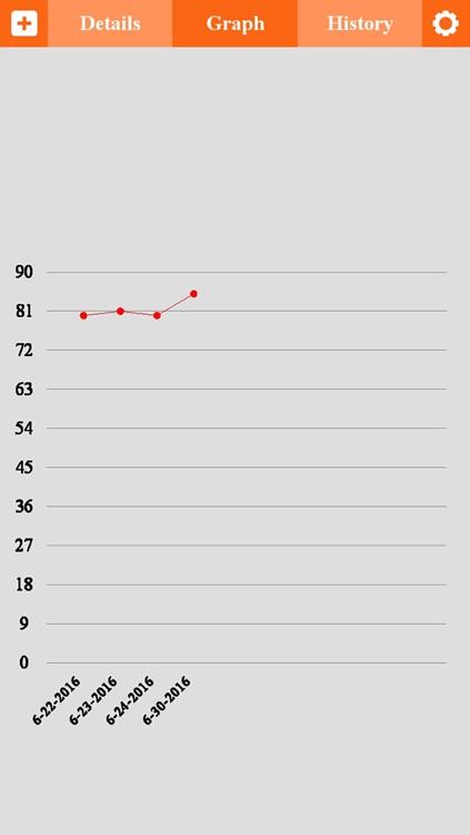 Weight, BMI Tracker screenshot-4
