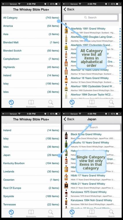 700 Popular Whiskies