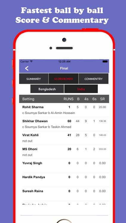 IPL 2018 Schedule