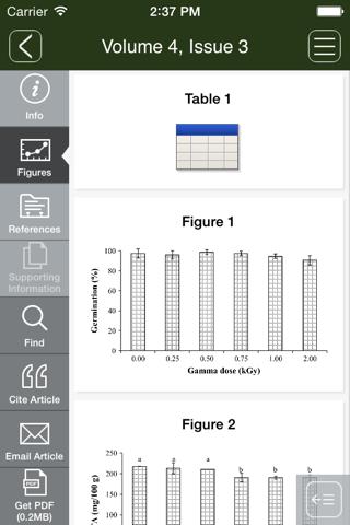Screenshot of Food Science & Nutrition