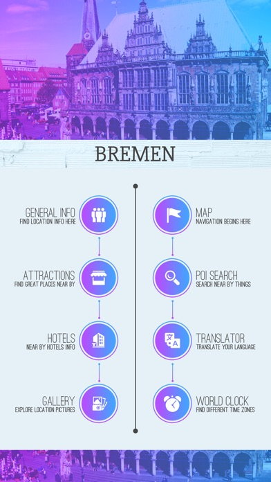 Bremen Tourism Guide App Price Drops