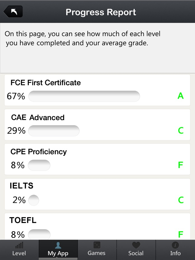 English Learning Lounge Exams on the App Store