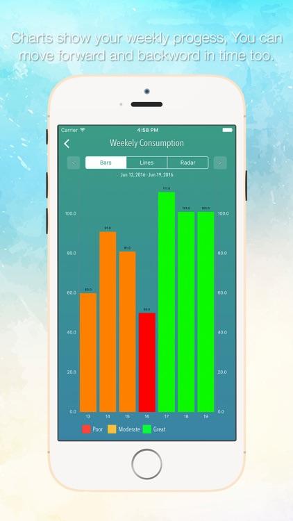 Hydrate - Free Water Tracker