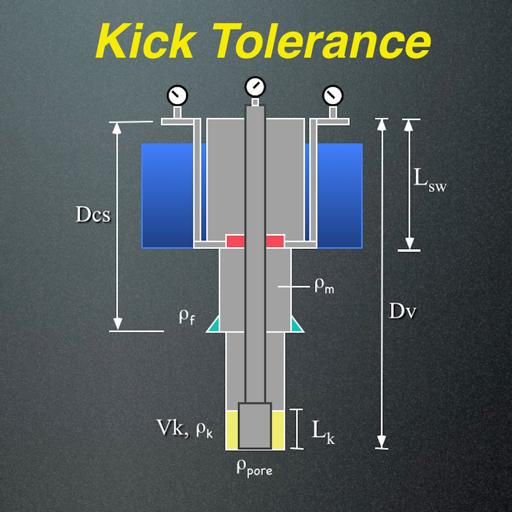 Kick Tolerance