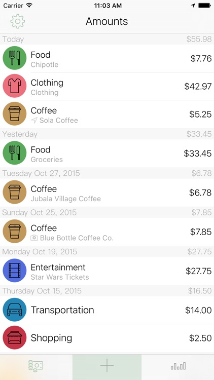 Amounts ~ Personal Expense Tracking