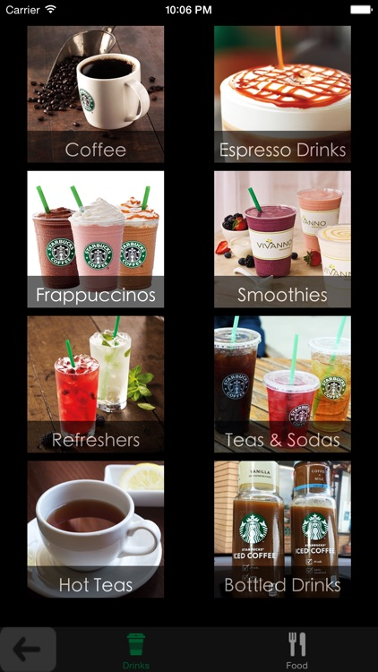 Nutrition Guide for Starbucks