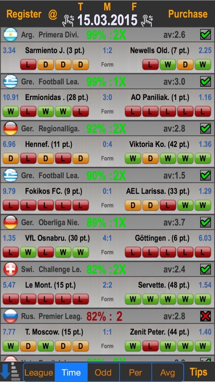 Soccer Predictions PE by APPVERA SOFTWARE SOLUTIONS LIMITED
