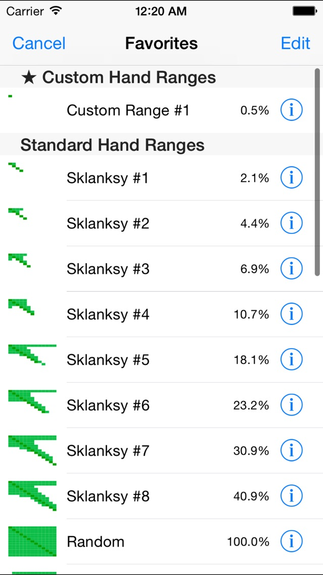 Poker Odds Pro screenshot1