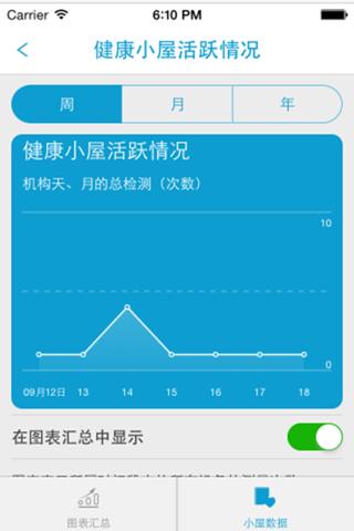 乐健康管理版 screenshot 1