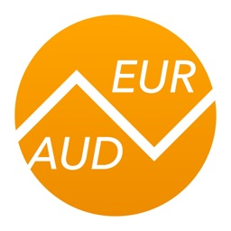 Australian Dollars To Euros – Currency Converter (AUD to EUR)