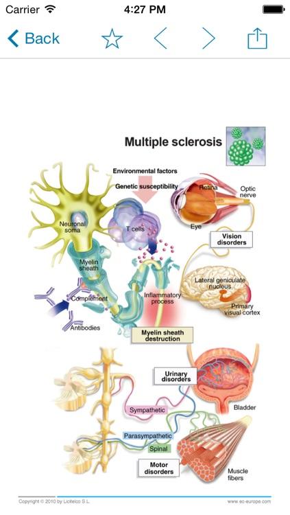 Miniatlas Central Nervous System screenshot-3