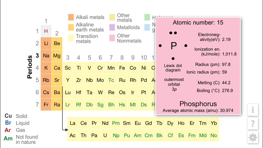 K12 Periodic Table Of The Elements Online Game Hack And Cheat