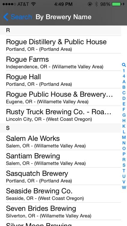 Oregon Brewery Finder
