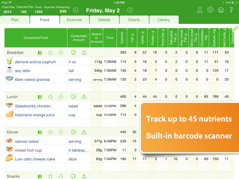Screenshot #5 pour Food Diary and Calorie Tracker by MyNetDiary HD