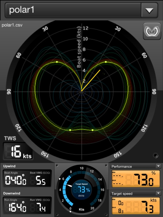 Seamantec - EDO Sailing Instruments screenshot-0