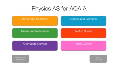 Physics AS for AQA A Particles, Quantum Phenomena and Electricity screenshot one