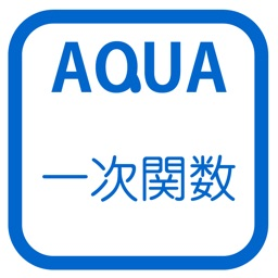 "Equation and Graph in ""AQUA"""