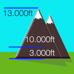 Altitude and drop measurement